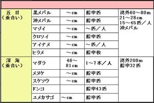 Miura101